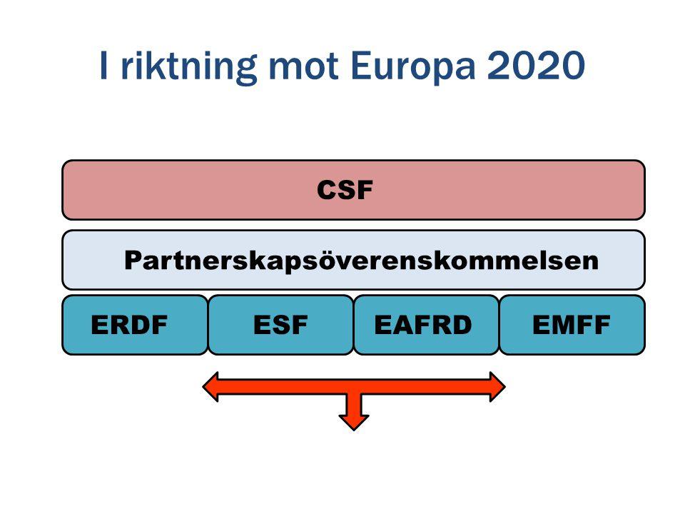 I riktning mot Europa 2020 CSF Partnerskapsöverenskommelsen ERDFESFEAFRDEMFF