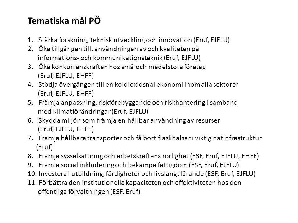 Tematiska mål PÖ 1. Stärka forskning, teknisk utveckling och innovation (Eruf, EJFLU) 2. Öka tillgången till, användningen av och kvaliteten på inform