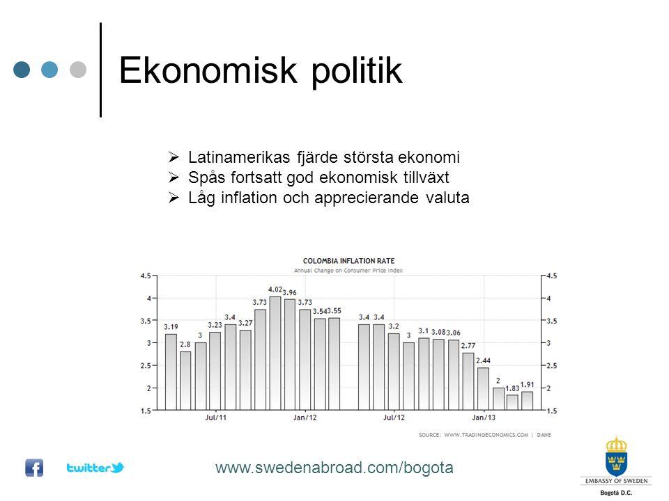 Ekonomisk politik  Latinamerikas fjärde största ekonomi  Spås fortsatt god ekonomisk tillväxt  Låg inflation och apprecierande valuta www.swedenabr