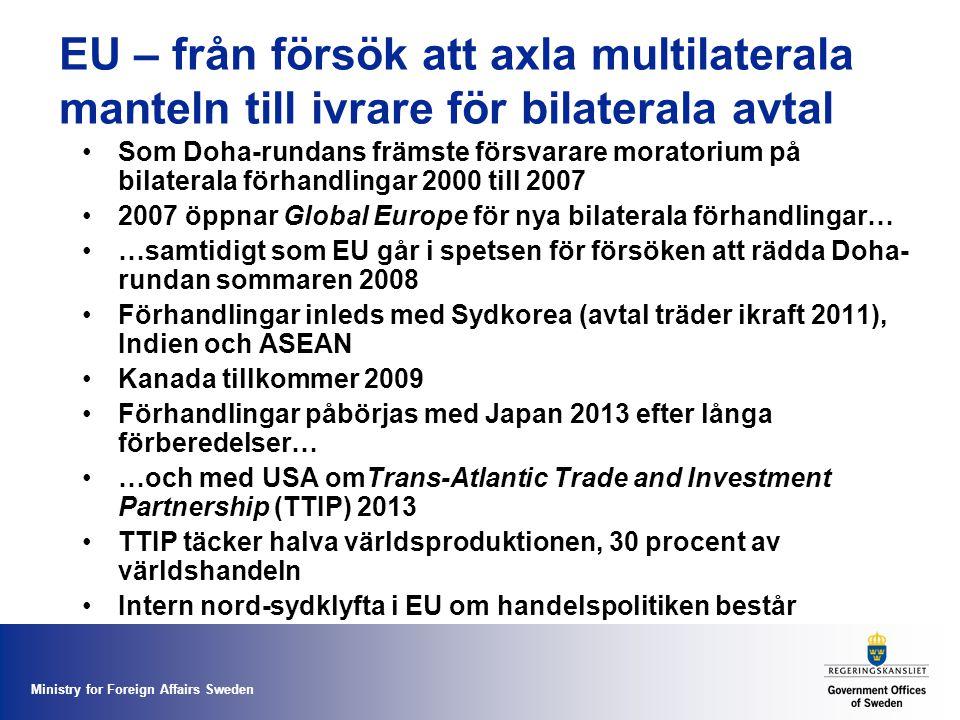 Ministry for Foreign Affairs Sweden EU – från försök att axla multilaterala manteln till ivrare för bilaterala avtal Som Doha-rundans främste försvarare moratorium på bilaterala förhandlingar 2000 till 2007 2007 öppnar Global Europe för nya bilaterala förhandlingar… …samtidigt som EU går i spetsen för försöken att rädda Doha- rundan sommaren 2008 Förhandlingar inleds med Sydkorea (avtal träder ikraft 2011), Indien och ASEAN Kanada tillkommer 2009 Förhandlingar påbörjas med Japan 2013 efter långa förberedelser… …och med USA omTrans-Atlantic Trade and Investment Partnership (TTIP) 2013 TTIP täcker halva världsproduktionen, 30 procent av världshandeln Intern nord-sydklyfta i EU om handelspolitiken består
