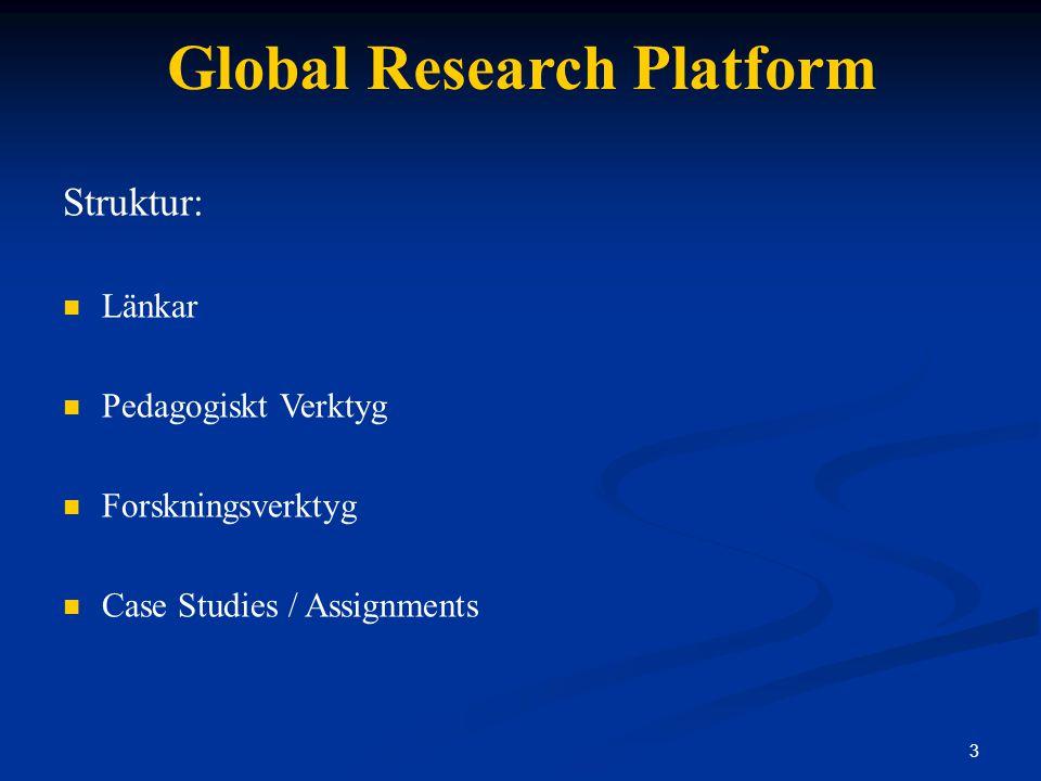 3 Global Research Platform Struktur: Länkar Pedagogiskt Verktyg Forskningsverktyg Case Studies / Assignments