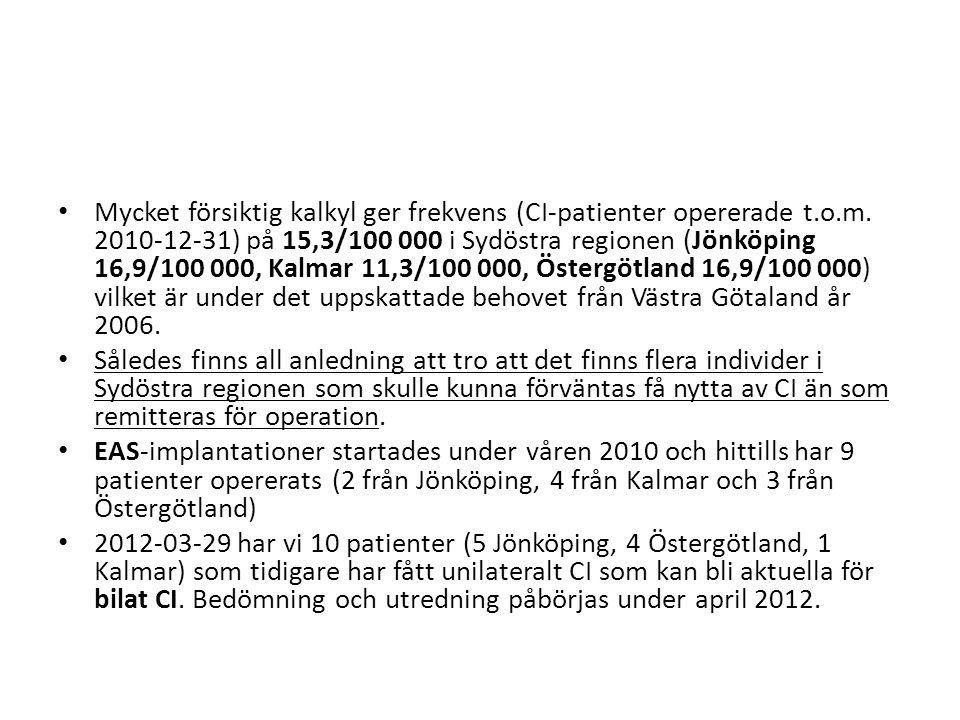 Mycket försiktig kalkyl ger frekvens (CI-patienter opererade t.o.m. 2010-12-31) på 15,3/100 000 i Sydöstra regionen (Jönköping 16,9/100 000, Kalmar 11