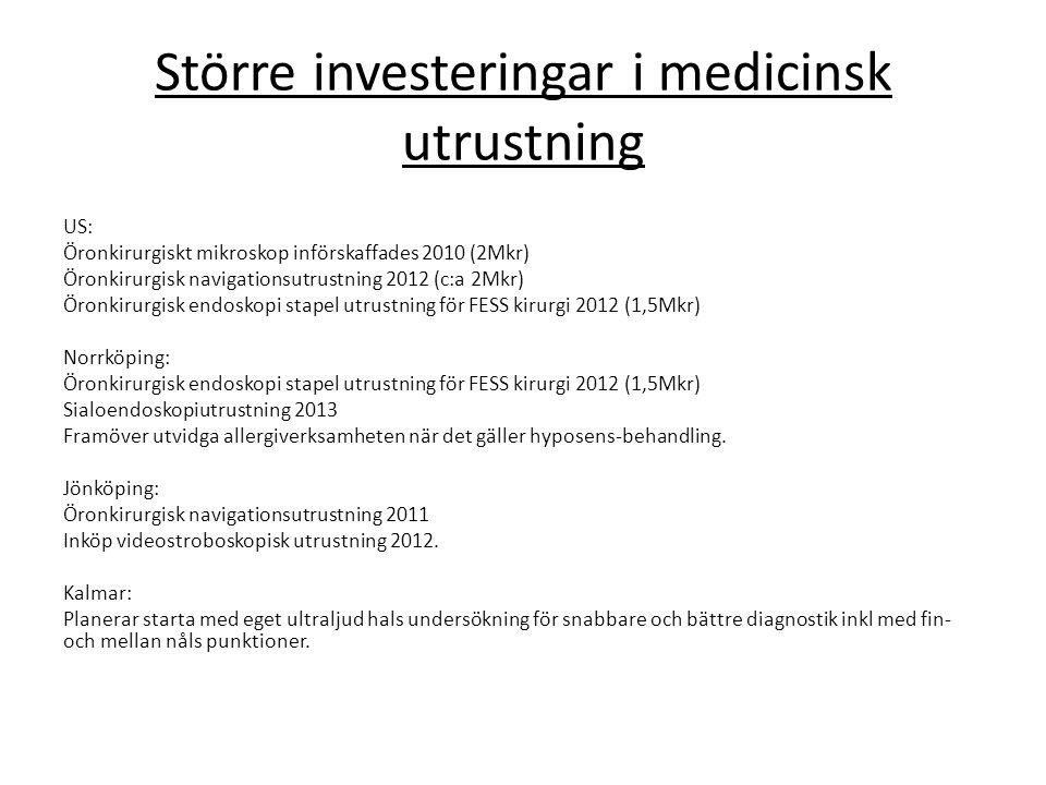 Större investeringar i medicinsk utrustning US: Öronkirurgiskt mikroskop införskaffades 2010 (2Mkr) Öronkirurgisk navigationsutrustning 2012 (c:a 2Mkr