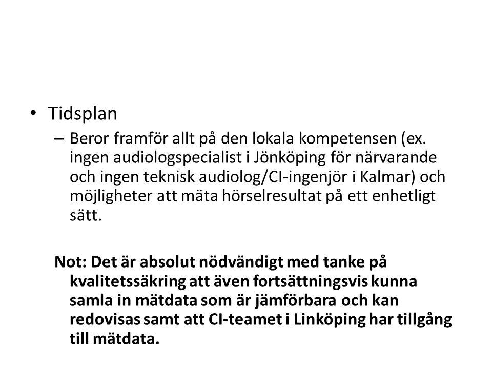 Tidsplan – Beror framför allt på den lokala kompetensen (ex. ingen audiologspecialist i Jönköping för närvarande och ingen teknisk audiolog/CI-ingenjö