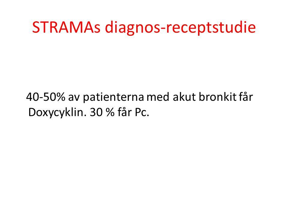STRAMAs diagnos-receptstudie 40-50% av patienterna med akut bronkit får Doxycyklin. 30 % får Pc.