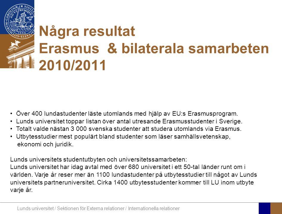 Lunds universitet / Sektionen för Externa relationer / Internationella relationer Några resultat Erasmus & bilaterala samarbeten 2010/2011 Över 400 lundastudenter läste utomlands med hjälp av EU:s Erasmusprogram.