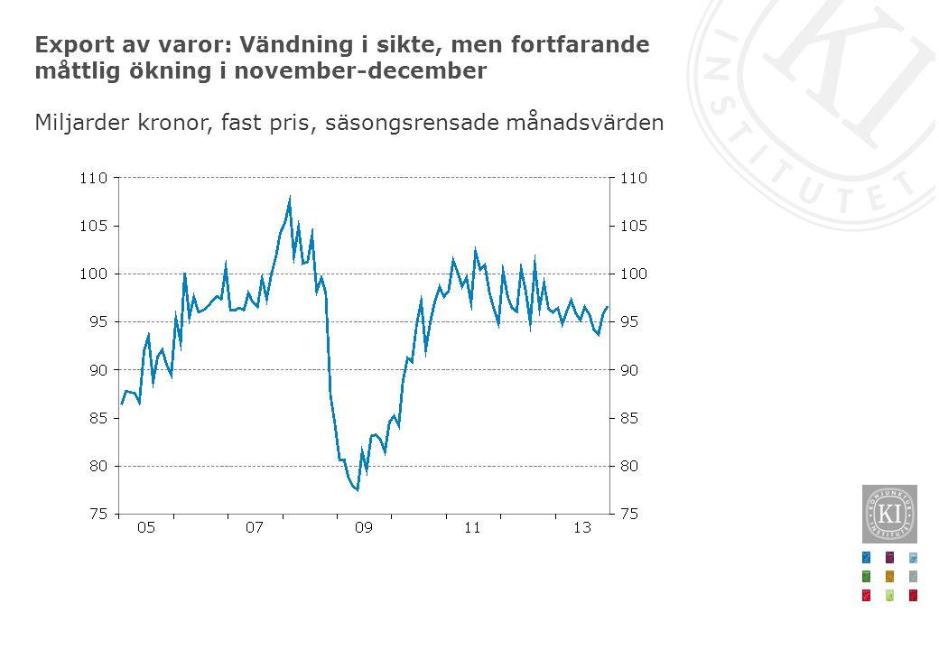 Export av varor: Vändning i sikte, men fortfarande måttlig ökning i november-december Miljarder kronor, fast pris, säsongsrensade månadsvärden