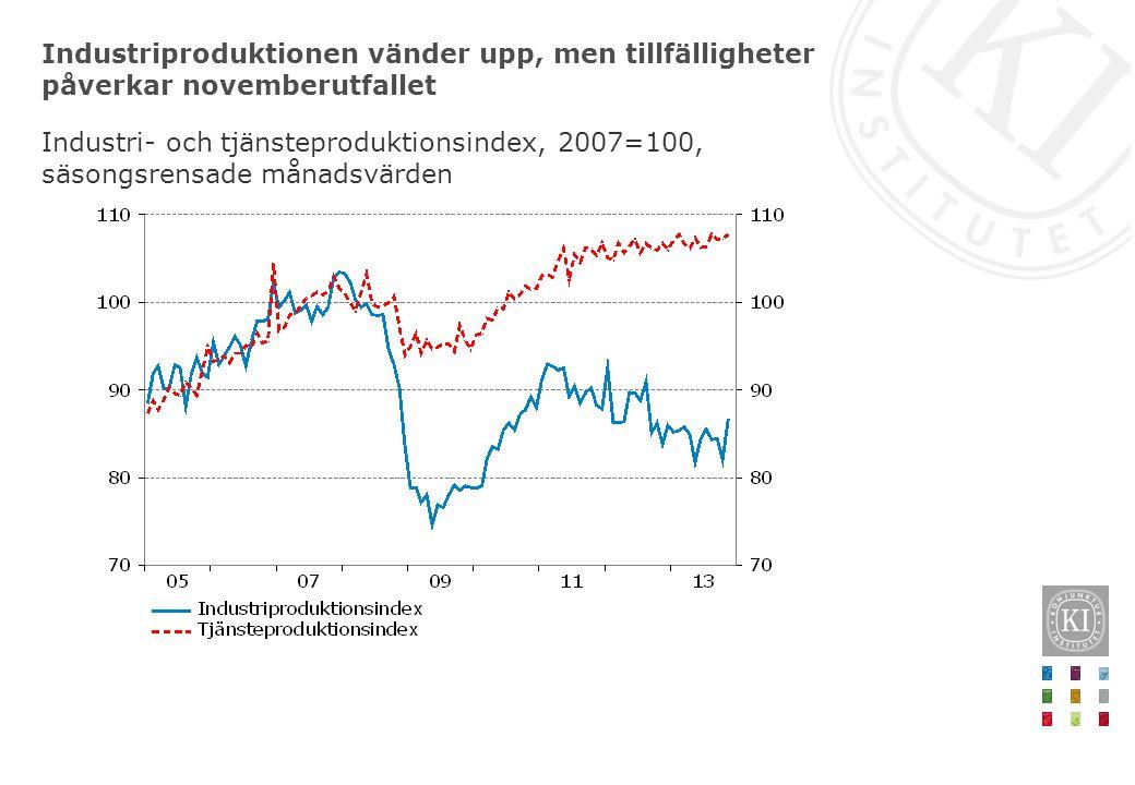 Industriproduktionen vänder upp, men tillfälligheter påverkar novemberutfallet Industri- och tjänsteproduktionsindex, 2007=100, säsongsrensade månadsvärden