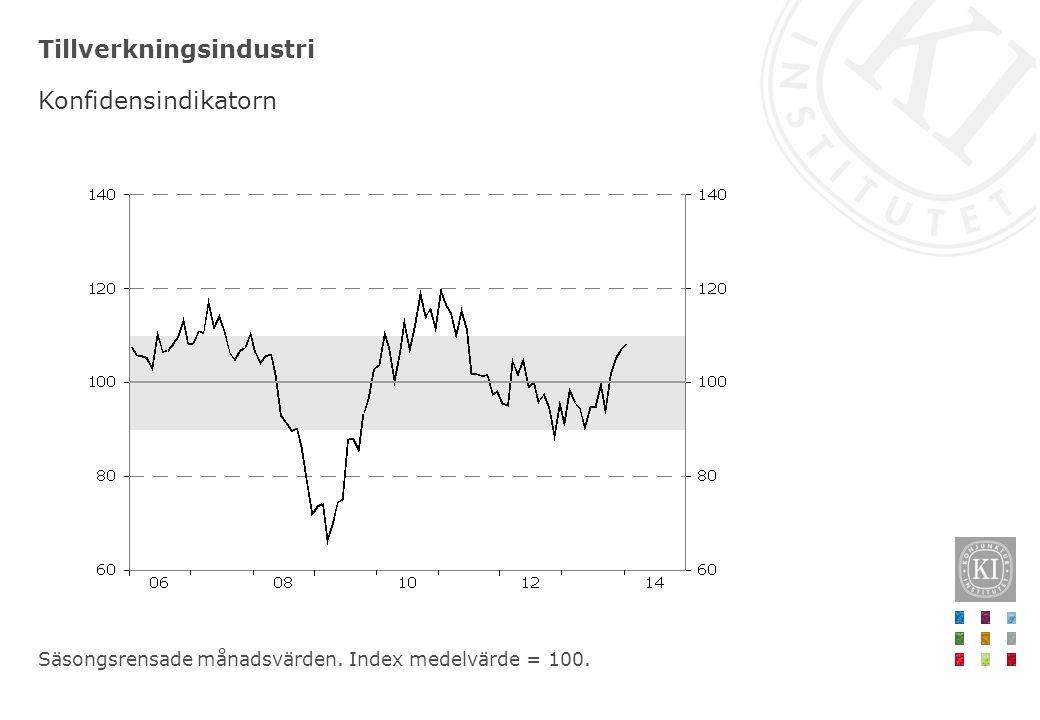 Tillverkningsindustri Konfidensindikatorn Säsongsrensade månadsvärden. Index medelvärde = 100.