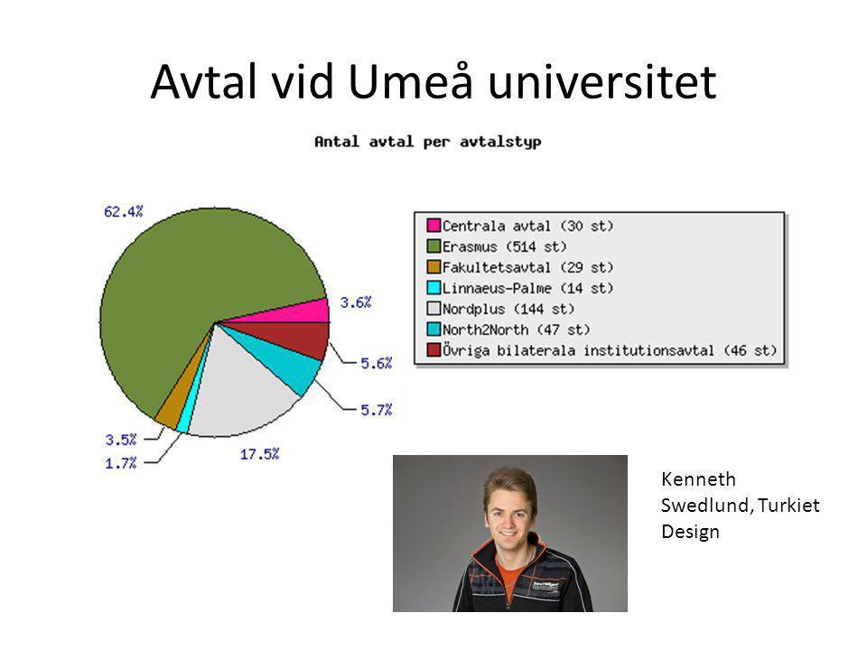 Avtal vid Umeå universitet Kenneth Swedlund, Turkiet Design