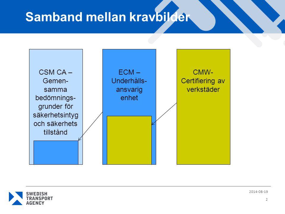 Samband mellan kravbilder 2014-08-19 2 CSM CA – Gemen- samma bedömnings- grunder för säkerhetsintyg och säkerhets tillstånd ECM – Underhålls- ansvarig enhet CMW- Certifiering av verkstäder