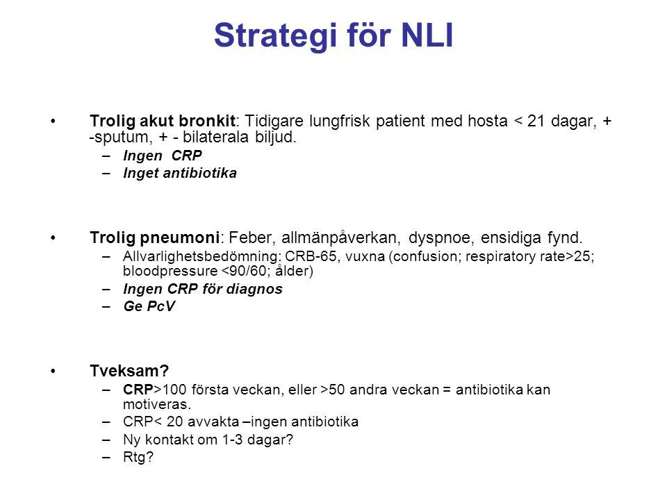 Strategi för NLI Trolig akut bronkit: Tidigare lungfrisk patient med hosta < 21 dagar, + -sputum, + - bilaterala biljud. –Ingen CRP –Inget antibiotika