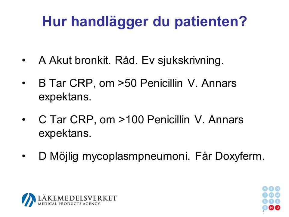 Hur handlägger du patienten? A Akut bronkit. Råd. Ev sjukskrivning. B Tar CRP, om >50 Penicillin V. Annars expektans. C Tar CRP, om >100 Penicillin V.