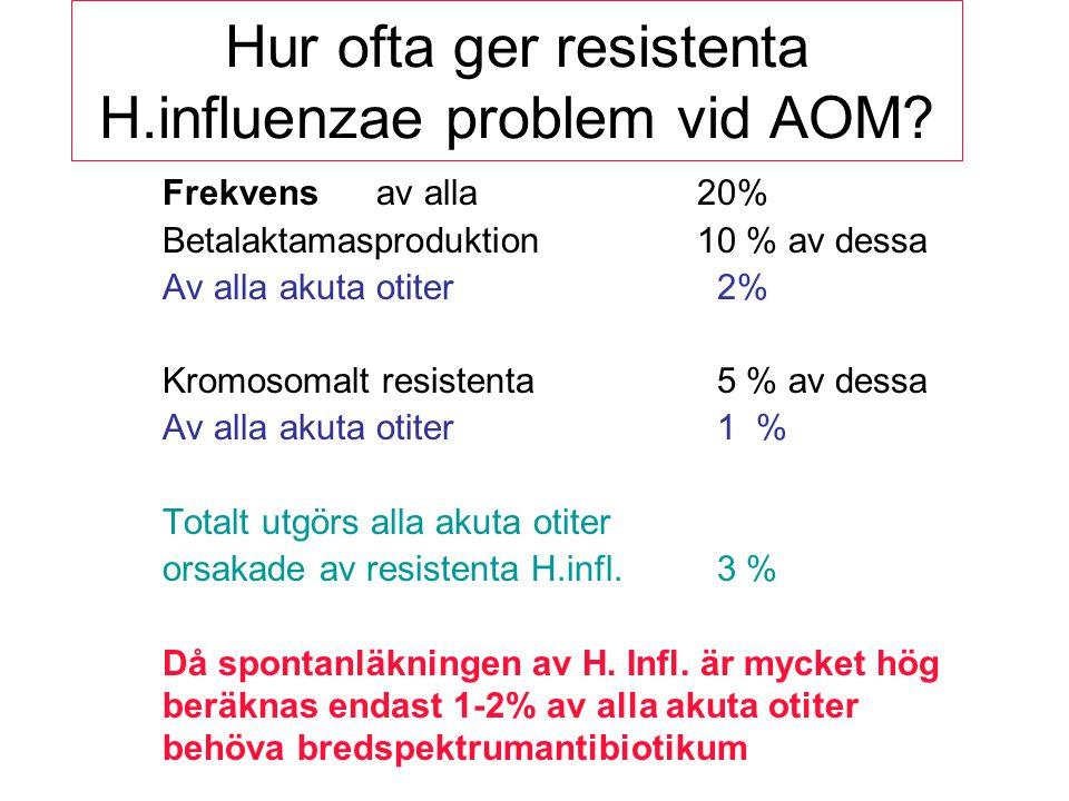 Hur ofta ger resistenta H.influenzae problem vid AOM? Frekvensav alla20% Betalaktamasproduktion 10 % av dessa Av alla akuta otiter 2% Kromosomalt resi