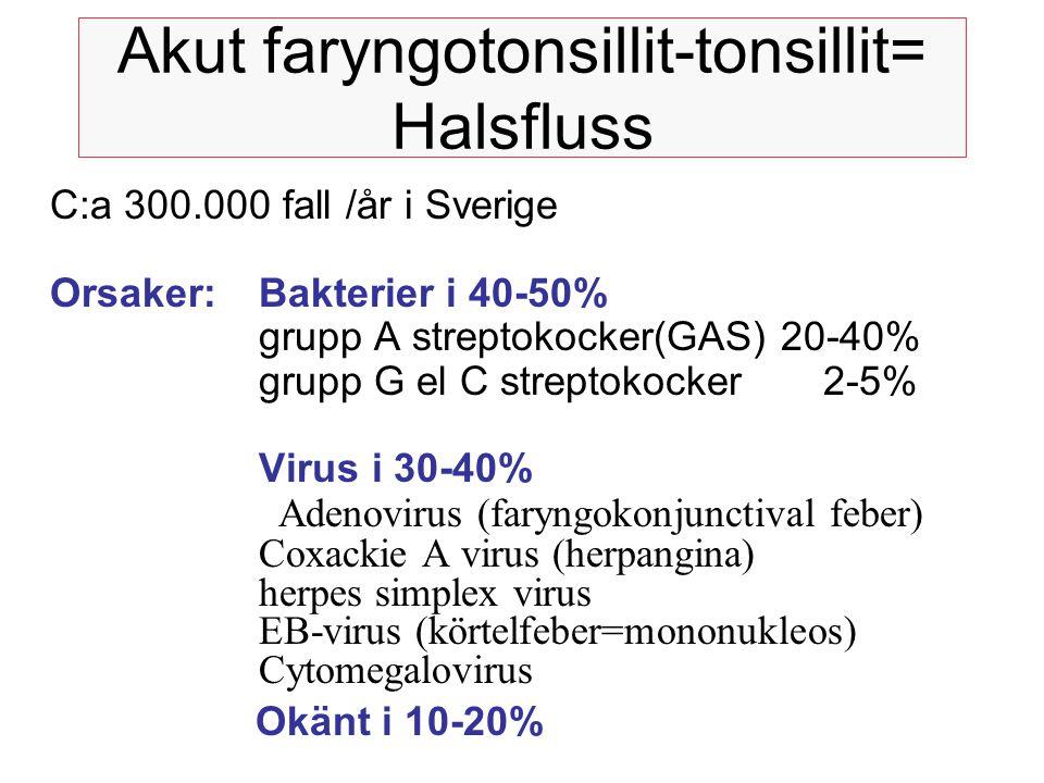 Akut faryngotonsillit-tonsillit= Halsfluss C:a 300.000 fall /år i Sverige Orsaker:Bakterier i 40-50% grupp A streptokocker(GAS) 20-40% grupp G el C st