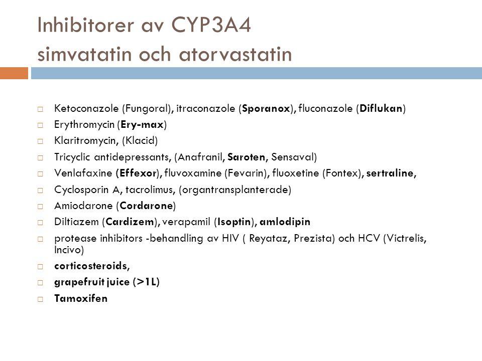 Inhibitorer av CYP3A4 simvatatin och atorvastatin  Ketoconazole (Fungoral), itraconazole (Sporanox), fluconazole (Diflukan)  Erythromycin (Ery-max)