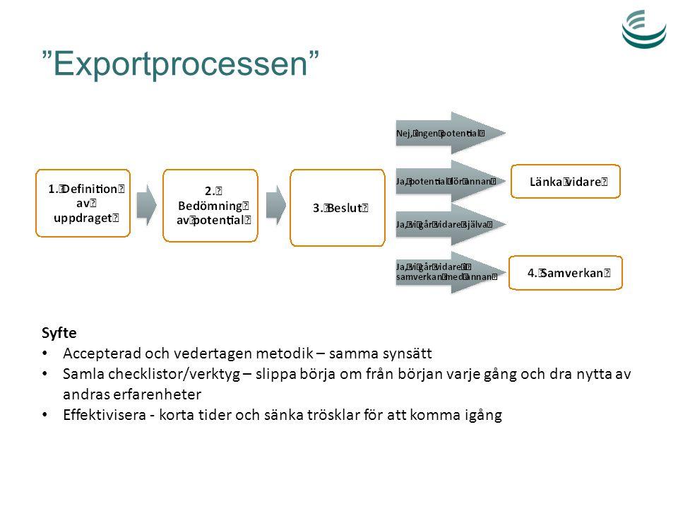 Exportprocessen Syfte Accepterad och vedertagen metodik – samma synsätt Samla checklistor/verktyg – slippa börja om från början varje gång och dra nytta av andras erfarenheter Effektivisera - korta tider och sänka trösklar för att komma igång