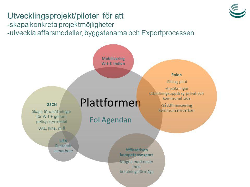Utvecklingsprojekt/piloter för att -skapa konkreta projektmöjligheter -utveckla affärsmodeller, byggstenarna och Exportprocessen Plattformen FoI Agendan Mobilisering W-t-E Indien Polen -Elblag pilot -Ansökningar utbildningsuppdrag privat och kommunal sida -Såddfinansiering kommunsamverkan Affärsdriven kompetensexport Mogna marknader med betalningsförmåga GSCN Skapa förutsättningar för W-t-E genom policy/styrmedel UAE, Kina, m fl UEA Bilateralt samarbete