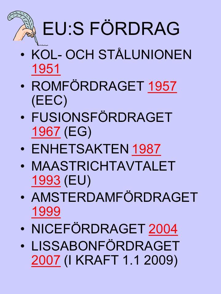 EU:S FÖRDRAG KOL- OCH STÅLUNIONEN 1951 1951 ROMFÖRDRAGET 1957 (EEC)1957 FUSIONSFÖRDRAGET 1967 (EG) 1967 ENHETSAKTEN 19871987 MAASTRICHTAVTALET 1993 (E