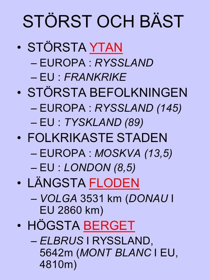STÖRST OCH BÄST STÖRSTA YTANYTAN –EUROPA : RYSSLAND –EU : FRANKRIKE STÖRSTA BEFOLKNINGEN –EUROPA : RYSSLAND (145) –EU : TYSKLAND (89) FOLKRIKASTE STAD