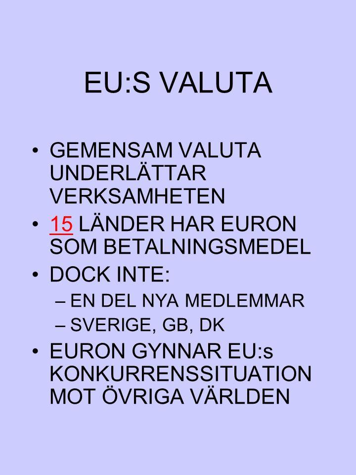 EU:S VALUTA GEMENSAM VALUTA UNDERLÄTTAR VERKSAMHETEN 15 LÄNDER HAR EURON SOM BETALNINGSMEDEL15 DOCK INTE: –EN DEL NYA MEDLEMMAR –SVERIGE, GB, DK EURON