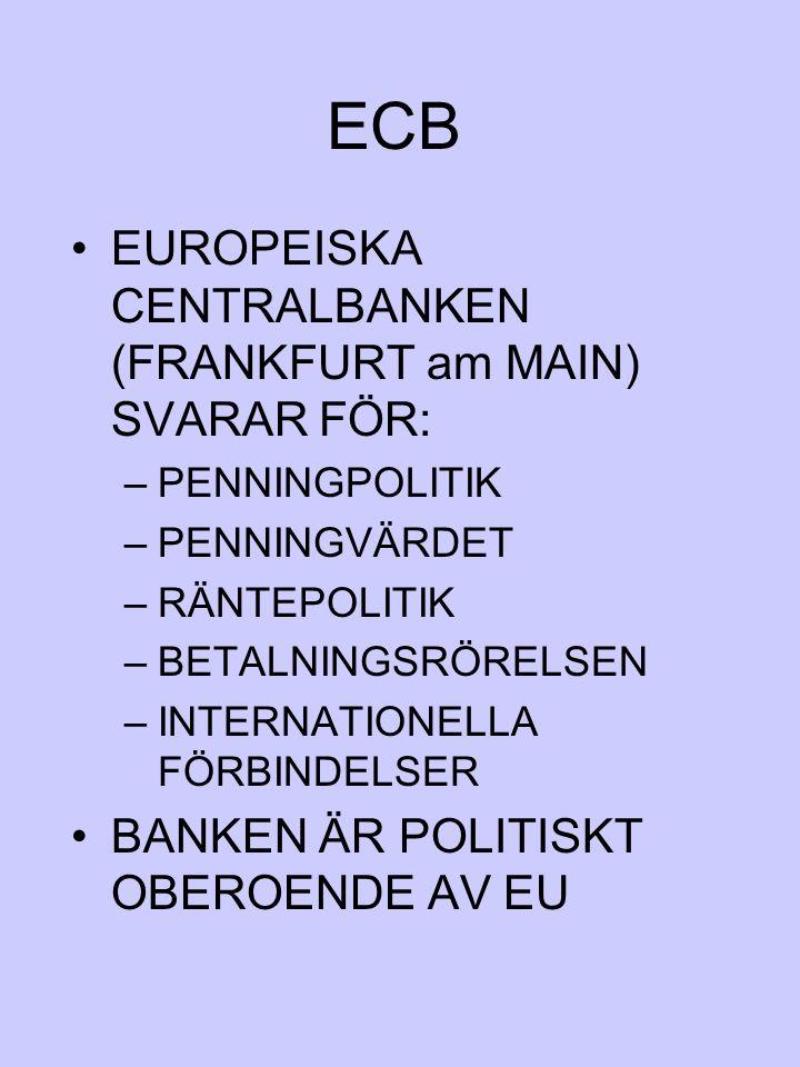 ECB EUROPEISKA CENTRALBANKEN (FRANKFURT am MAIN) SVARAR FÖR: –PENNINGPOLITIK –PENNINGVÄRDET –RÄNTEPOLITIK –BETALNINGSRÖRELSEN –INTERNATIONELLA FÖRBIND
