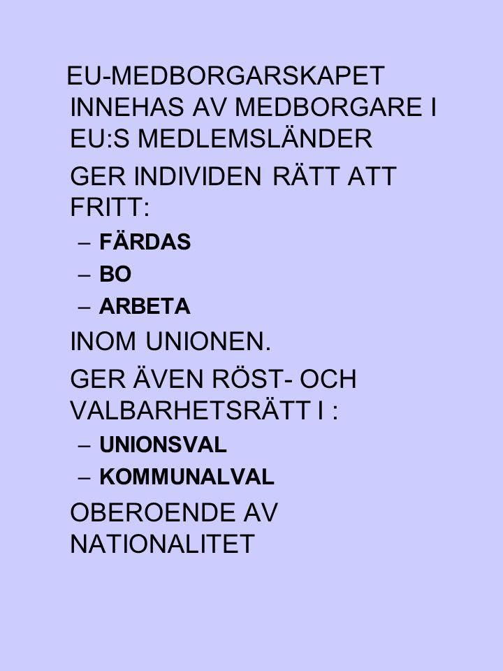 EU-MEDBORGARSKAPET INNEHAS AV MEDBORGARE I EU:S MEDLEMSLÄNDER GER INDIVIDEN RÄTT ATT FRITT: –FÄRDAS –BO –ARBETA INOM UNIONEN. GER ÄVEN RÖST- OCH VALBA