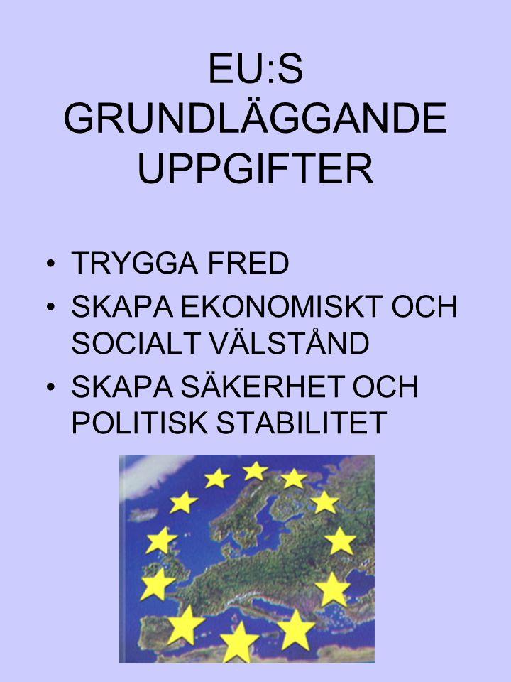 EU:S GRUNDLÄGGANDE UPPGIFTER TRYGGA FRED SKAPA EKONOMISKT OCH SOCIALT VÄLSTÅND SKAPA SÄKERHET OCH POLITISK STABILITET