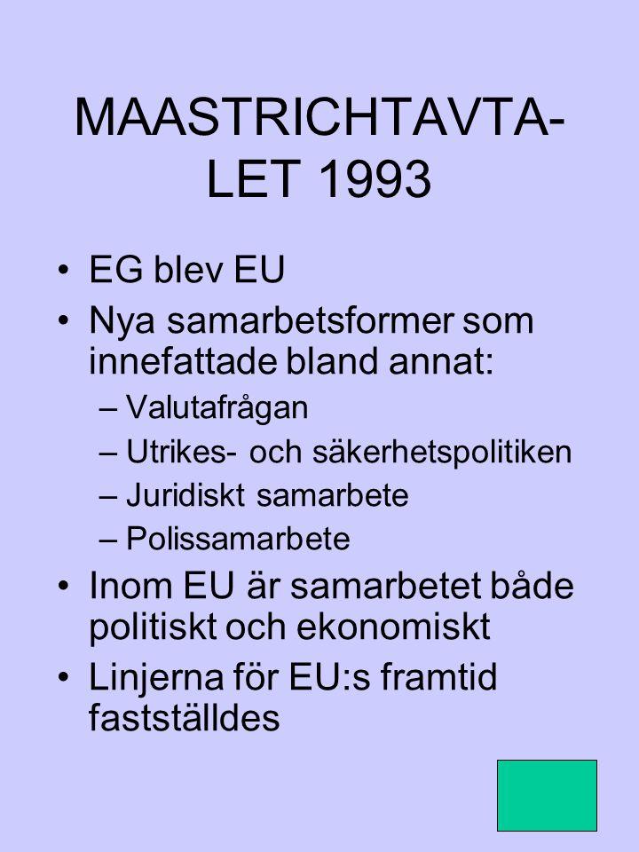 MAASTRICHTAVTA- LET 1993 EG blev EU Nya samarbetsformer som innefattade bland annat: –Valutafrågan –Utrikes- och säkerhetspolitiken –Juridiskt samarbe