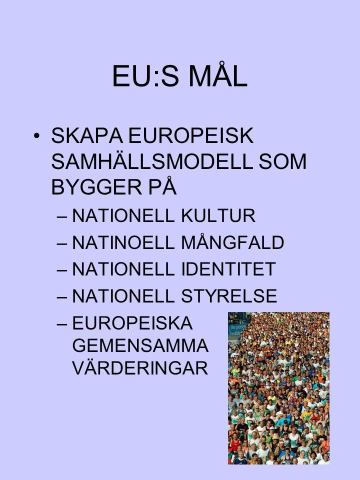 EU:S MÅL SKAPA EUROPEISK SAMHÄLLSMODELL SOM BYGGER PÅ –NATIONELL KULTUR –NATINOELL MÅNGFALD –NATIONELL IDENTITET –NATIONELL STYRELSE –EUROPEISKA GEMEN
