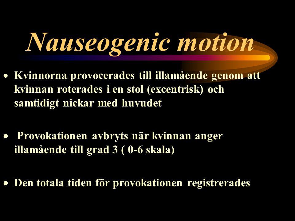 Nauseogenic motion  Kvinnorna provocerades till illamående genom att kvinnan roterades i en stol (excentrisk) och samtidigt nickar med huvudet  Provokationen avbryts när kvinnan anger illamående till grad 3 ( 0-6 skala)  Den totala tiden för provokationen registrerades