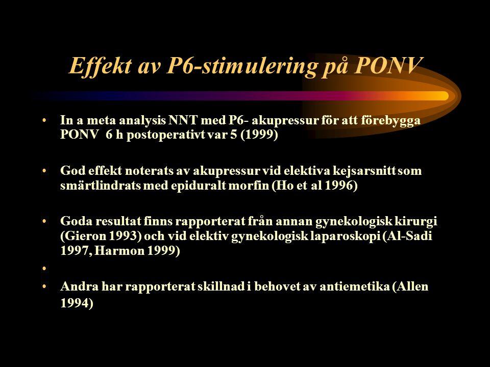 Effekt av P6-stimulering på PONV In a meta analysis NNT med P6- akupressur för att förebygga PONV 6 h postoperativt var 5 (1999) God effekt noterats av akupressur vid elektiva kejsarsnitt som smärtlindrats med epiduralt morfin (Ho et al 1996) Goda resultat finns rapporterat från annan gynekologisk kirurgi (Gieron 1993) och vid elektiv gynekologisk laparoskopi (Al-Sadi 1997, Harmon 1999) Andra har rapporterat skillnad i behovet av antiemetika (Allen 1994)