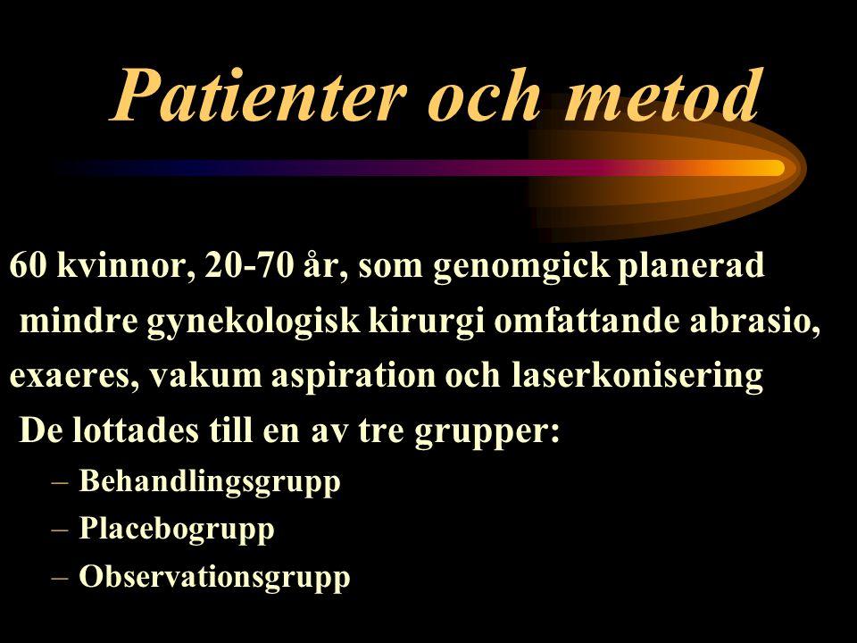 Patienter och metod 60 kvinnor, 20-70 år, som genomgick planerad mindre gynekologisk kirurgi omfattande abrasio, exaeres, vakum aspiration och laserko
