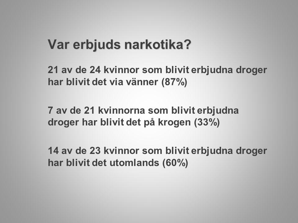 Var erbjuds narkotika? 21 av de 24 kvinnor som blivit erbjudna droger har blivit det via vänner (87%) 7 av de 21 kvinnorna som blivit erbjudna droger
