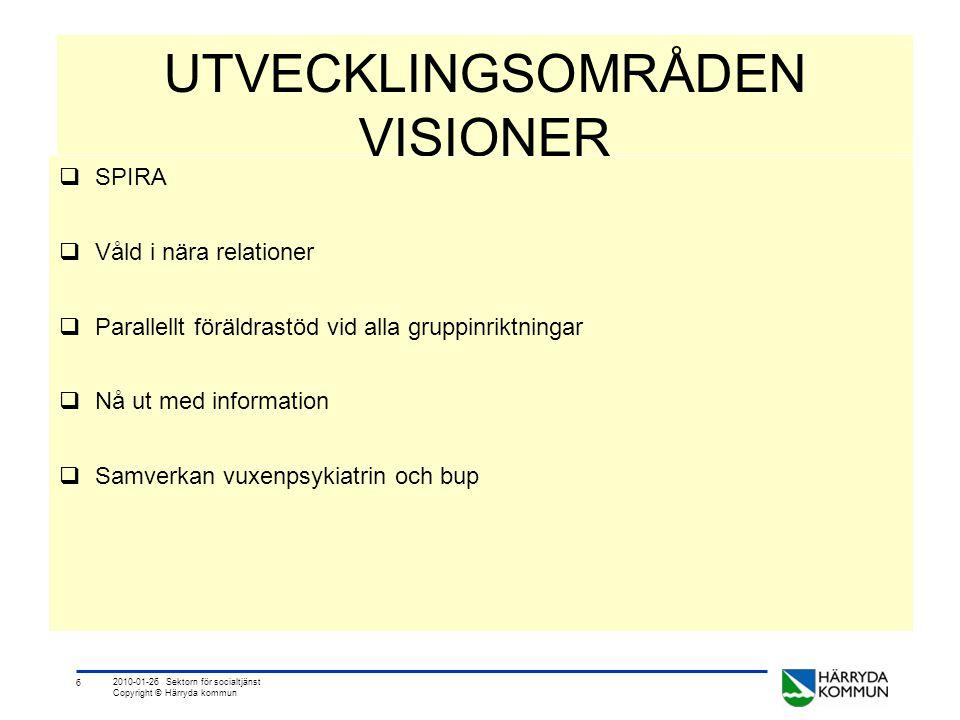 6 2010-01-26 Sektorn för socialtjänst Copyright © Härryda kommun UTVECKLINGSOMRÅDEN VISIONER  SPIRA  Våld i nära relationer  Parallellt föräldrastö