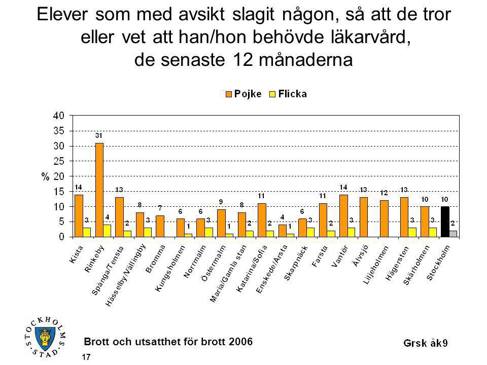 Brott och utsatthet för brott 2006 17 Elever som med avsikt slagit någon, så att de tror eller vet att han/hon behövde läkarvård, de senaste 12 månaderna