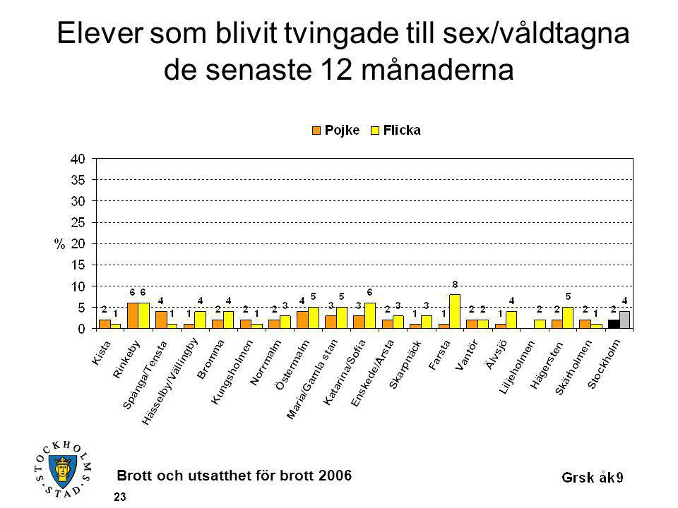 Brott och utsatthet för brott 2006 23 Elever som blivit tvingade till sex/våldtagna de senaste 12 månaderna
