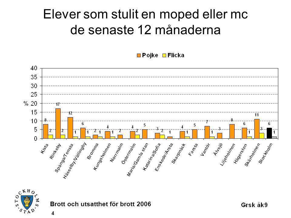 Brott och utsatthet för brott 2006 4 Elever som stulit en moped eller mc de senaste 12 månaderna