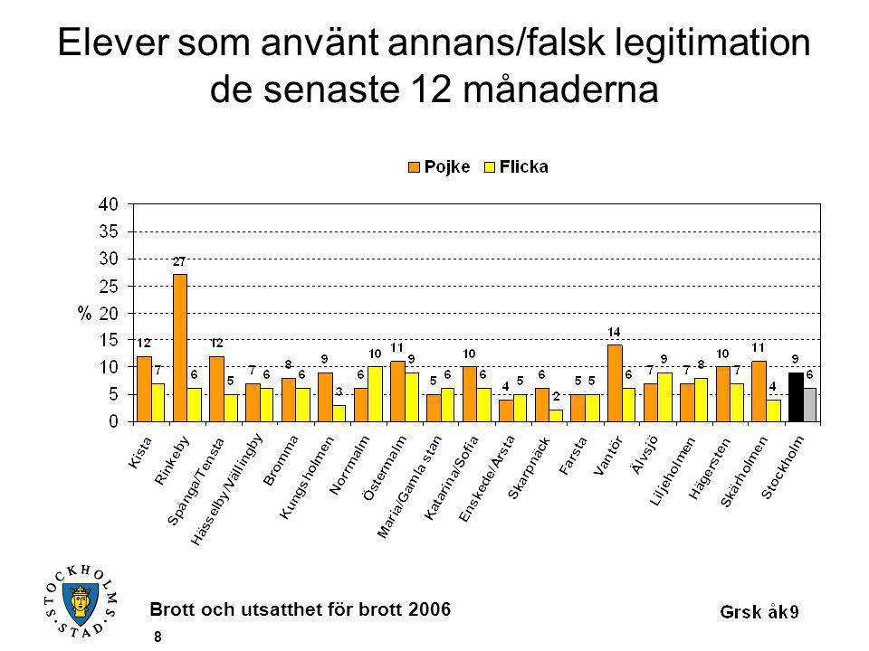 Brott och utsatthet för brott 2006 8 Elever som använt annans/falsk legitimation de senaste 12 månaderna