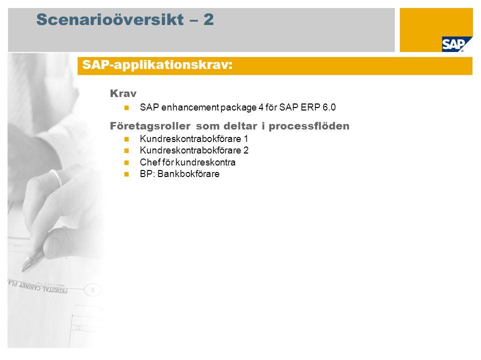 Scenarioöversikt – 2 Krav SAP enhancement package 4 för SAP ERP 6.0 Företagsroller som deltar i processflöden Kundreskontrabokförare 1 Kundreskontrabo
