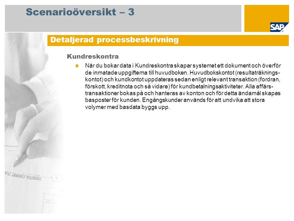 Scenarioöversikt – 3 Kundreskontra När du bokar data i Kundreskontra skapar systemet ett dokument och överför de inmatade uppgifterna till huvudboken.