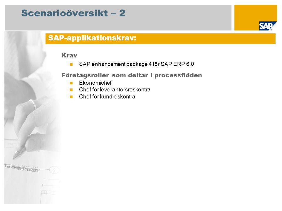 Scenarioöversikt – 2 Krav SAP enhancement package 4 för SAP ERP 6.0 Företagsroller som deltar i processflöden Ekonomichef Chef för leverantörsreskontr