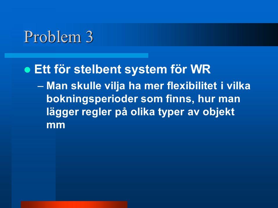 Problem 3 Ett för stelbent system för WR –Man skulle vilja ha mer flexibilitet i vilka bokningsperioder som finns, hur man lägger regler på olika type
