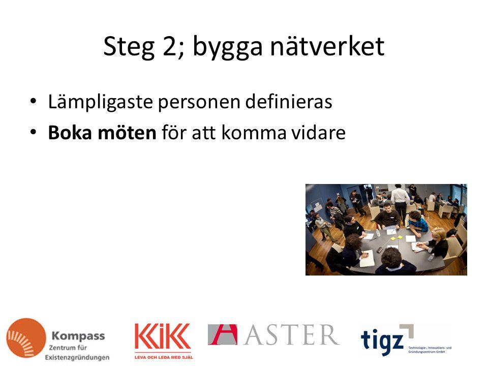 Steg 2; bygga nätverket Lämpligaste personen definieras Boka möten för att komma vidare