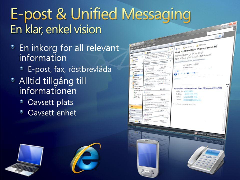 En inkorg för all relevant information E-post, fax, röstbrevlåda Alltid tillgång till informationen Oavsett plats Oavsett enhet