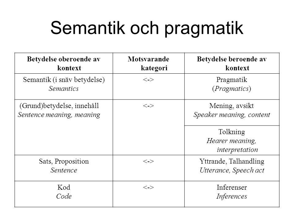 Semantik och pragmatik Betydelse oberoende av kontext Motsvarande kategori Betydelse beroende av kontext Semantik (i snäv betydelse) Semantics Pragmat