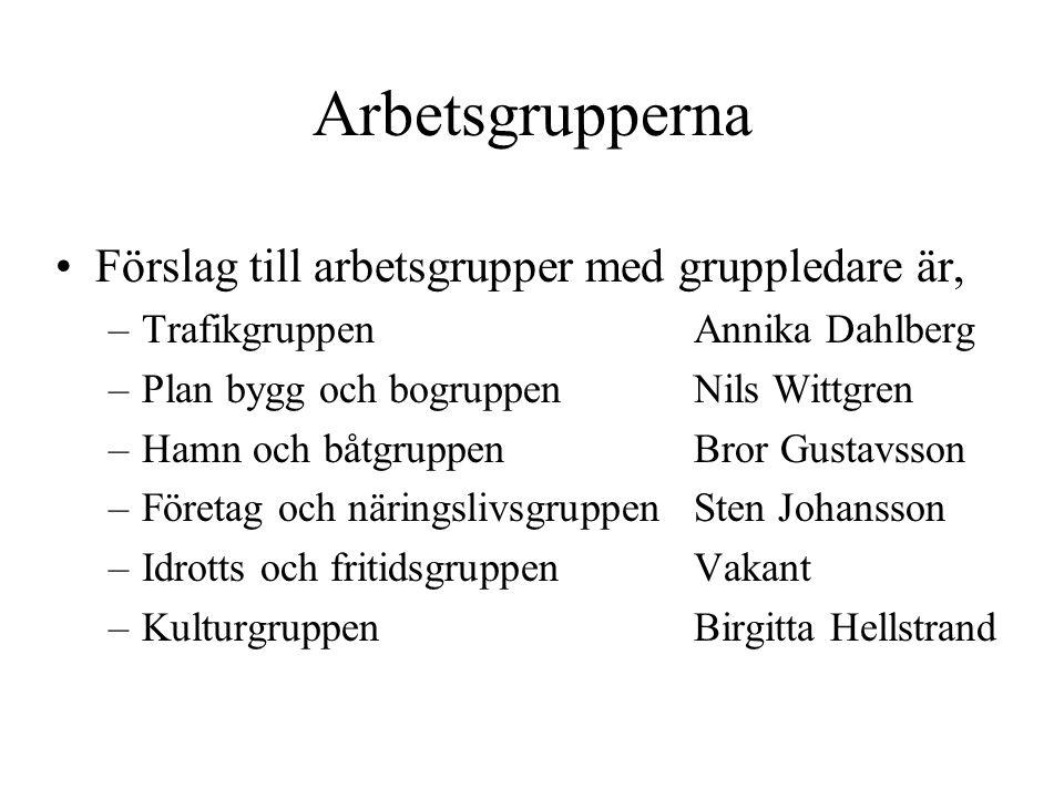 Arbetsgrupperna Förslag till arbetsgrupper med gruppledare är, –TrafikgruppenAnnika Dahlberg –Plan bygg och bogruppenNils Wittgren –Hamn och båtgruppe