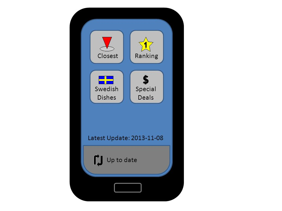 Latest Update: 2013-11-08 Up to date ClosestRanking Swedish Dishes Special Deals