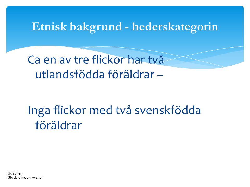 Schlytter, Stockholms universitet Etnisk bakgrund - hederskategorin Ca en av tre flickor har två utlandsfödda föräldrar – Inga flickor med två svenskf