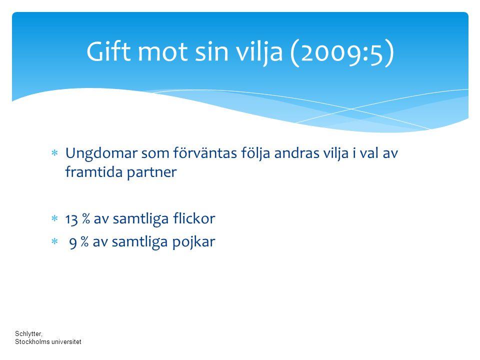Schlytter, Stockholms universitet Gift mot sin vilja (2009:5)  Ungdomar som förväntas följa andras vilja i val av framtida partner  13 % av samtliga